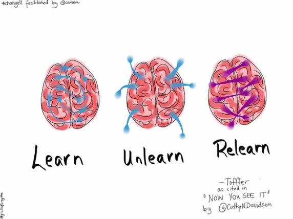 Learn Unlearn Relearn by Giulia Forsythe