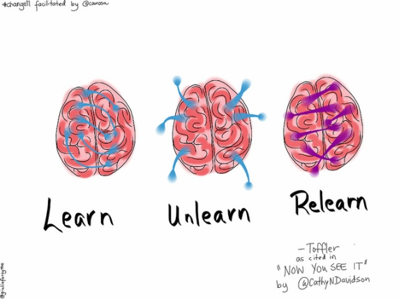 Learn Unlearn Relearn by Giulia Forsythe